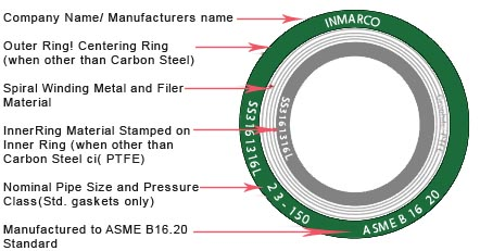Outer Seal O Ring